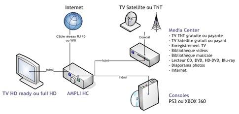 installation-media-center-tv