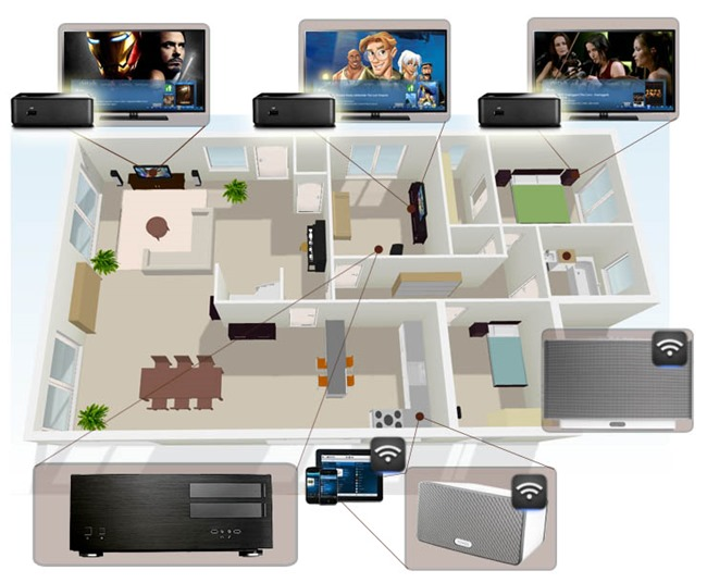 Installation multiroom audio et vidéo pour la maison - diffusion de vos musiques et de vos films dans toutes les pièces