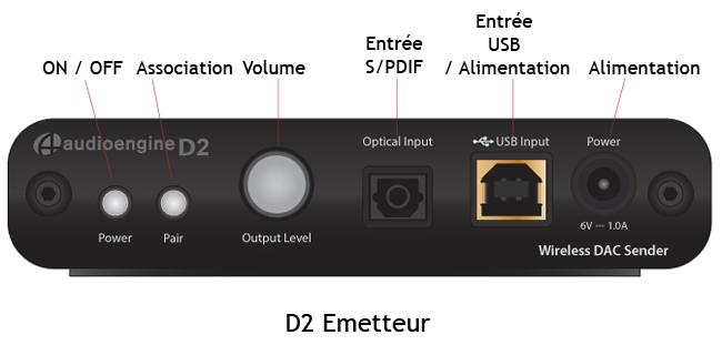 D2 Audioengine emetteur sans fil WiFi avec connexion USB