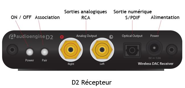 Récepteur D2 Audioengine