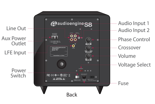 Audioengine S8 - schéma de branchement et connectique