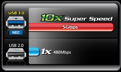 Rapidité des prises USB 3.0