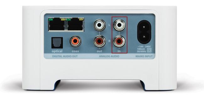Lecteur réseau HiFi Sonos Connect