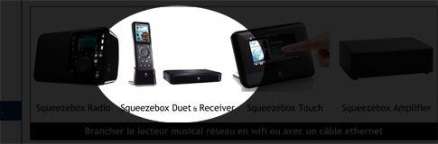 Squeezebox Duet
