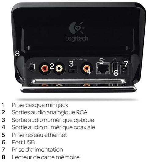 Détail des connectiques de la Squeezebox Touch