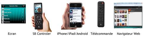 Squeezebox : les télécommandes de votre lecteur ou de votre système multiroom