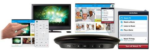 ipad-telecommande-universelle-tactile-harmony