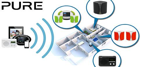 Test Pure Jongo S3 et A2 - Multiroom audio pour remplacer Squeezebox et alternative à Sonos