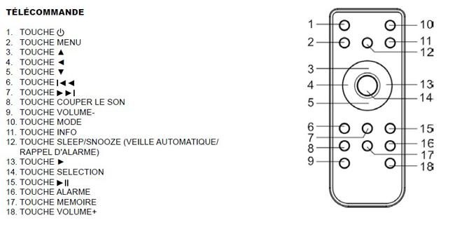 Poste de radio WiFi avec télécommande infrarouge incluse