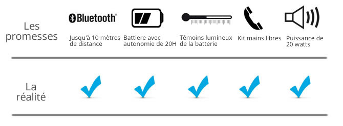 Test Braven 850 enceinte Bluetooth avec batterie