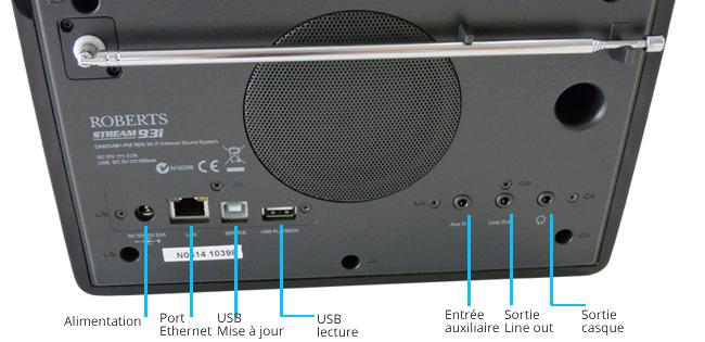 Test Roberts Stream 93i poste de radio wifi