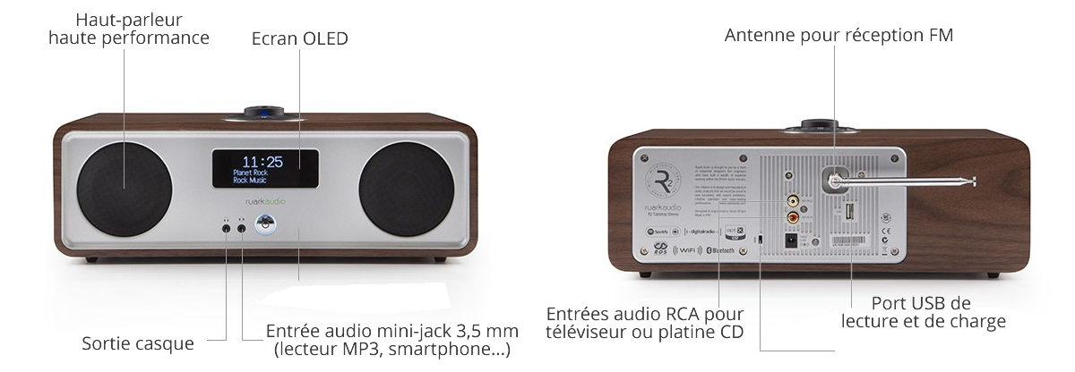 Test Ruark Audio R2