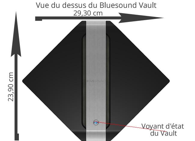 Bluesound Vault : lecteur audio avec rippeur intégré