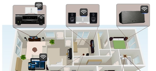 Comment ajouter des enceintes sans fil et réseau dans chaque pièce de la maison