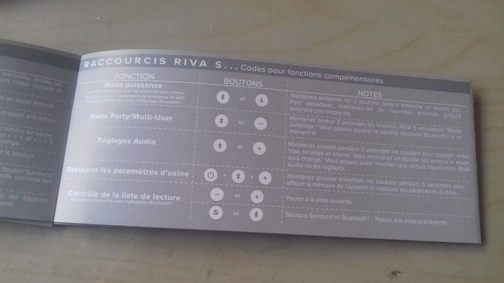 Raccourcis Riva S