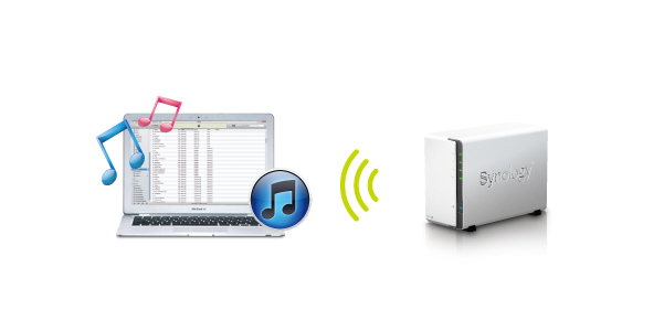 Synology NAS musique