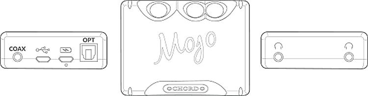 Les connectiques et les branchements du DAC audio nomade Mojo de Chord