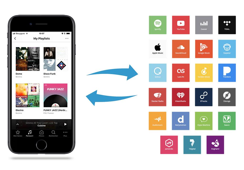 Comment transférer ses playlists d'un service de musique à un autre