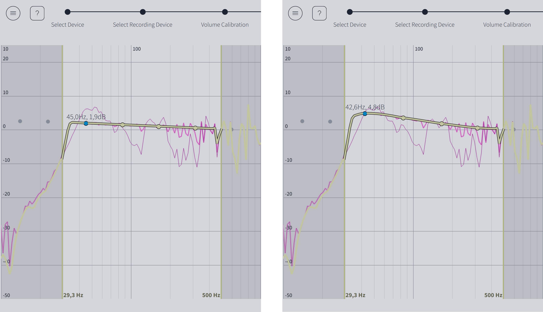 La courbe rose indique la mesure initiale, c'est-à-dire le rendu sans Dirac. La courbe jaune, c'est après calibrage. Le Dirac a baissé le grave à 45 Hz. Je l'ai remonté manuellement pour retrouver le grave tel qu'il est habituellement dans ma pièce.